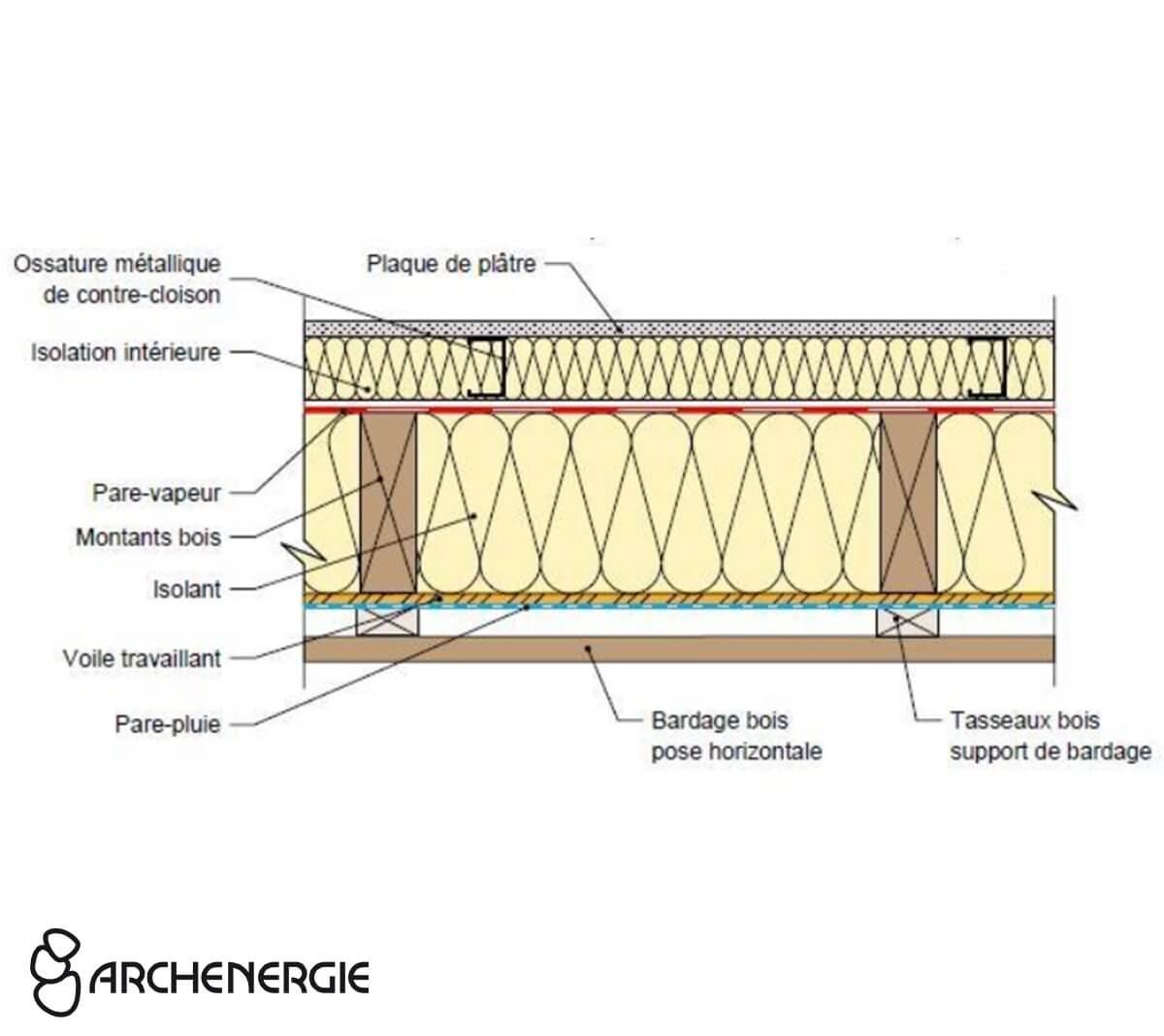 Epaisseur Enduit Sur Parpaing extension de maison : ossature bois ou maçonné ? - archenergie