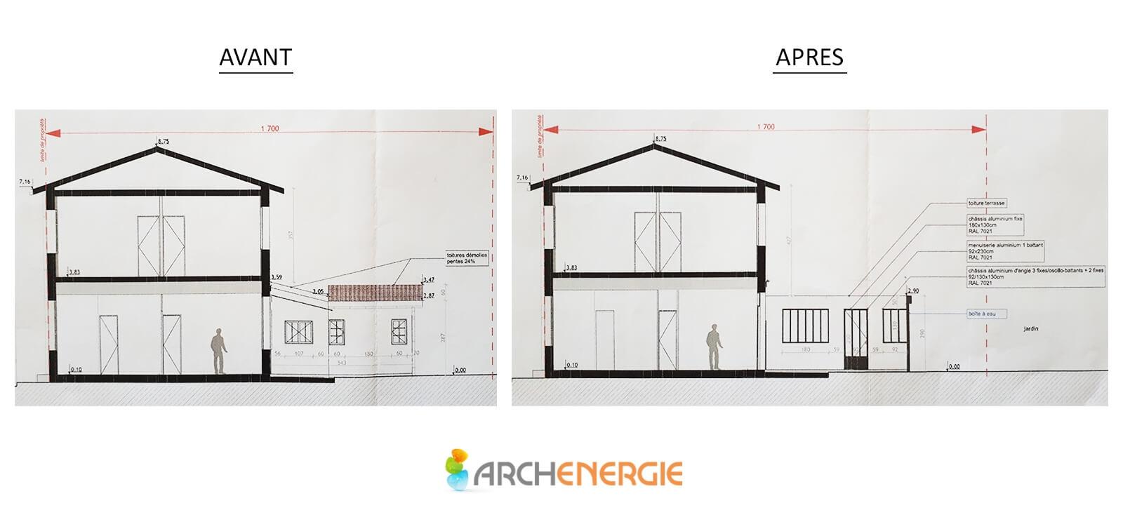 Usages extension - cuisine - Archenergie